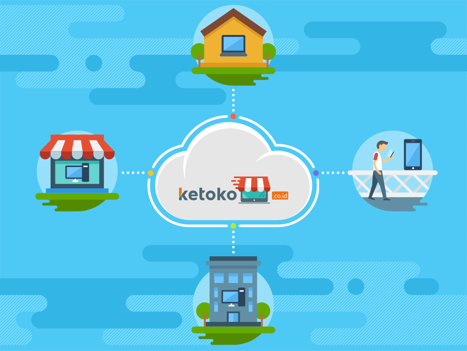 Ketoko.co.id
